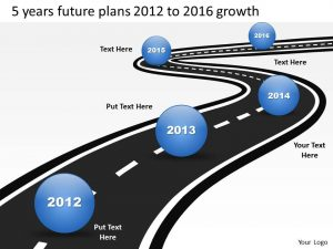 music notes template product roadmap timeline years future plans to growth powerpoint templates slides slide