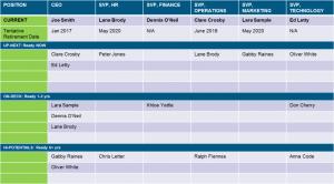 new hire forms template successionplanningtemplate x