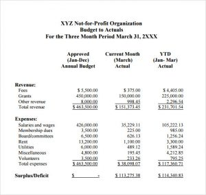 non profit budget non profit budget sample
