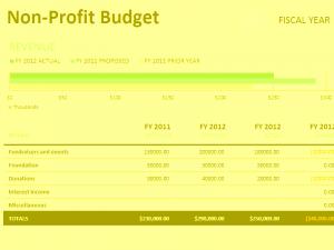 non profit budget non profit budget w fundraising excel