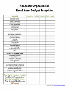 non profit budget nonprofit organization fiscal year budget template