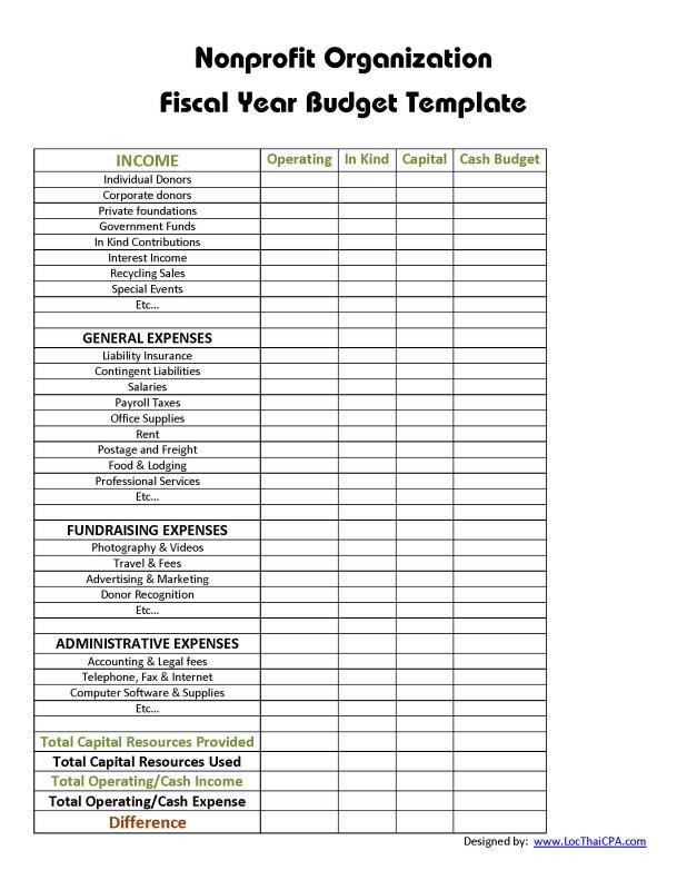 non profit budget