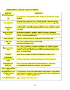 nurses notes template policies and procedure nursing