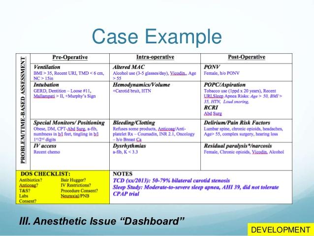 nurses report template