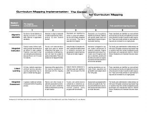 nursing concept mapping template curriculum mapping implementation rubric