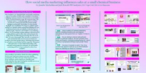 one page marketing plan social media influences sales