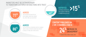 one page resume examples multi channel marketing infographic