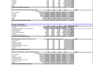 operating budget example annual operating budget template