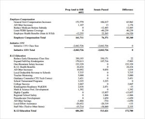operating budget example omnibus operating budget templates