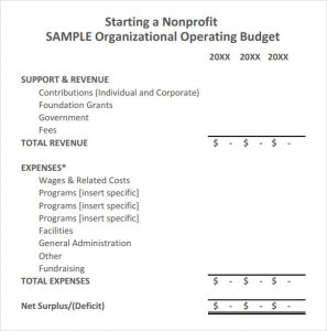operating budget example operating budget template nonprofit