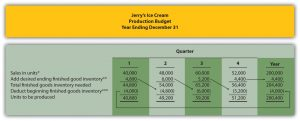 operating budget template ddebccbebe