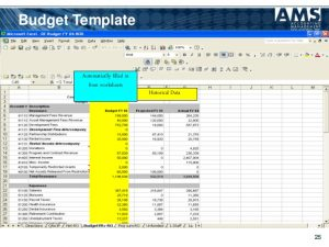 operating budget template budgeting
