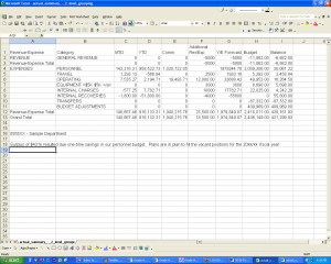 operating budget template completed mtcu diploma education department forecast sample diagram