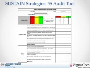 operating plan template s in hospitals workshop