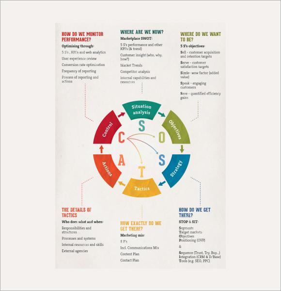 operating plan template