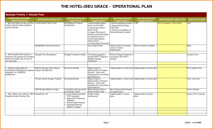 operational plan template operational plan template beauty spa operational plan template
