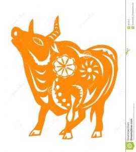 paper cutting pattern chinese zodiac ox year