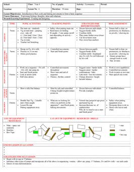 pe lesson plan template