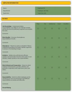 performance evaluation template carpenter fig