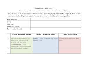 performance improvement plan template performance improvement plan template