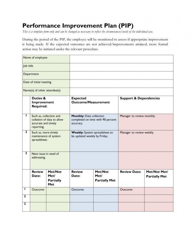performance improvement plan template