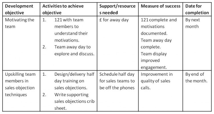 personal develop plan examples