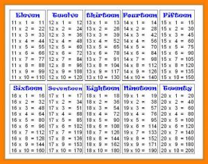 personal essay samples maths tables from to chart multiplication chart multiplication tables
