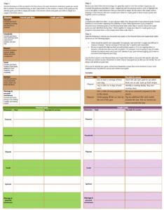 personal finance worksheets goal setting for couples worksheet