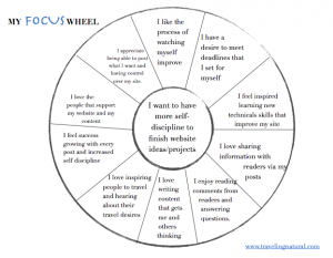 personal finance worksheets samplefocuswheel pic