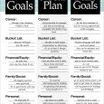 personal goals examples yearplanexample