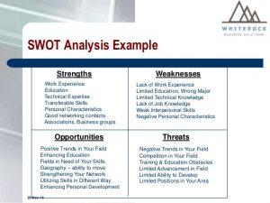 personal swot analysis 2 personal swot analysis 11 638