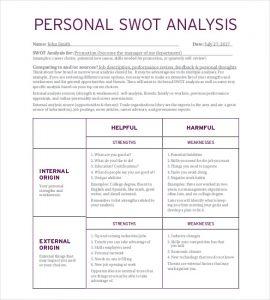 personal swot analysis personal swot analysis template pdf