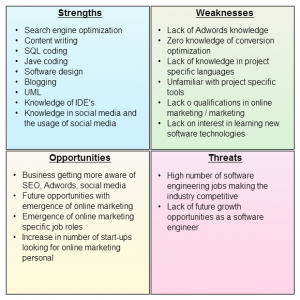 personal swot analysis software engineering to marketing swot