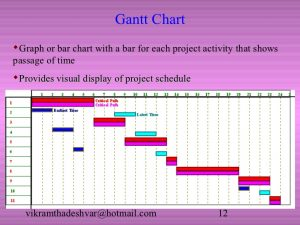 pert chart template critical path and pert