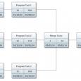 pert charts templates pertchart