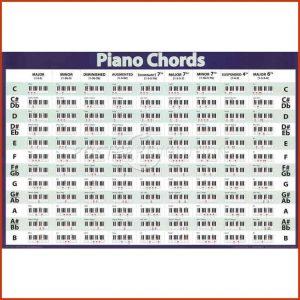 piano chords chart pdf piano chord chart pdf acfcdcdedbeecb x