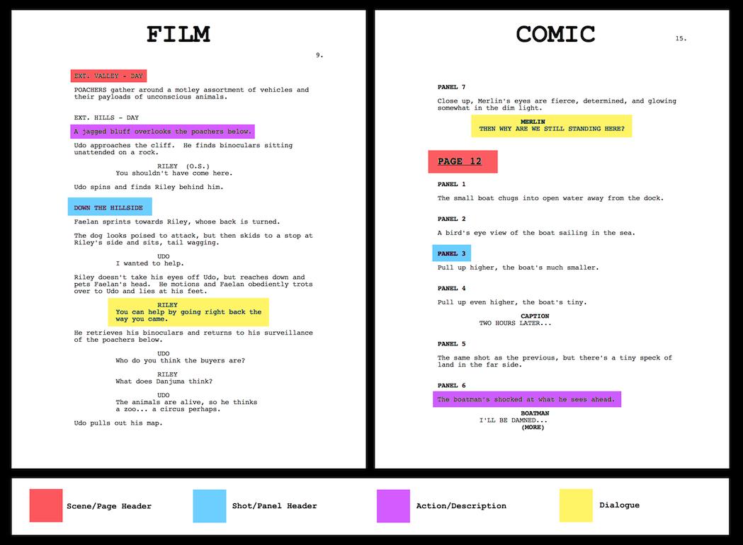 play script template