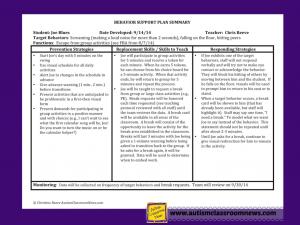 positive behavior support plan slide x