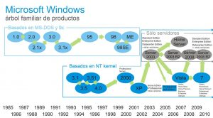 powerpoint family tree template productos windows