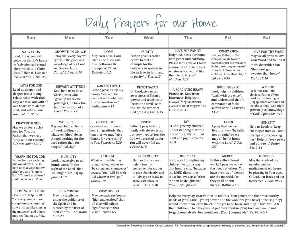 prayer cards template