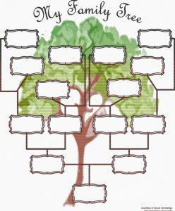 printable family tree family tree