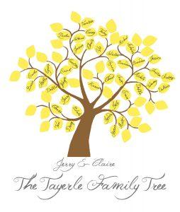 printable family tree il fullxfull hwu