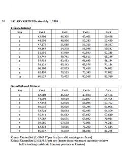 printable pay stubs salary grid
