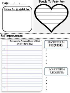 printable prayer list capture