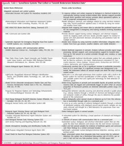 printable registration form template review of systems template tt