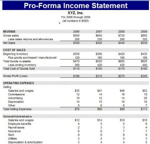 pro forma template proforma income statement sheet