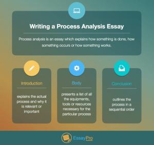 process analysis essay process analysis writing