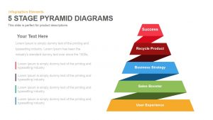process flow chart template stage pyramid diagrams powerpoint keynote template