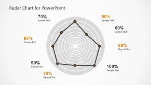 product comparison template radar chart