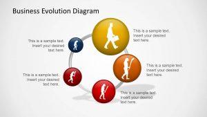 product comparison template evolution diagram